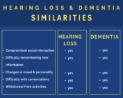 maybe-its-hearing-not-dementia