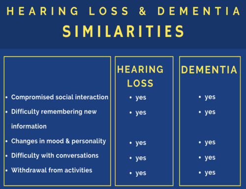 MAYBE IT'S HEARING NOT DEMENTIA